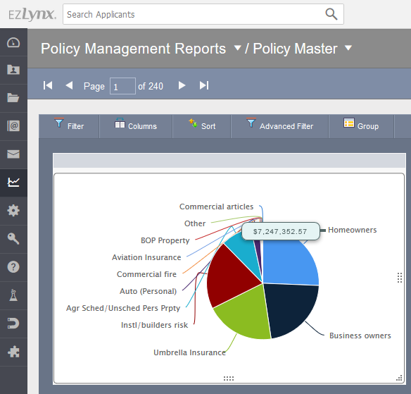 Policy Master Report with Graph